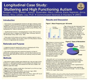 Longitudinal Case Study : Stuttering and High Functioning Autism