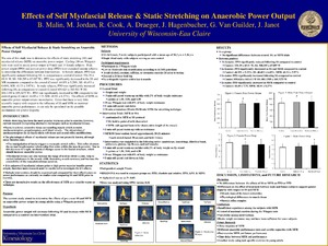 Effects of Self Myofascial Release & Static Stretching on