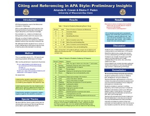 citing and referencing in apa style preliminary insights
